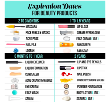 IS YOUR MAKE-UP PAST IT'S SELL BY DATE?